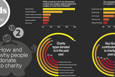 charities-trends-2013-carousel
