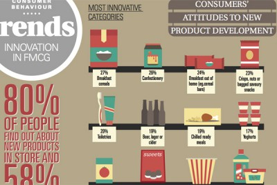 trends-fmcg-2014-index